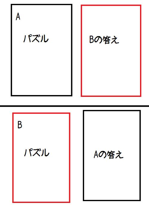 英語クロスワードパズル
