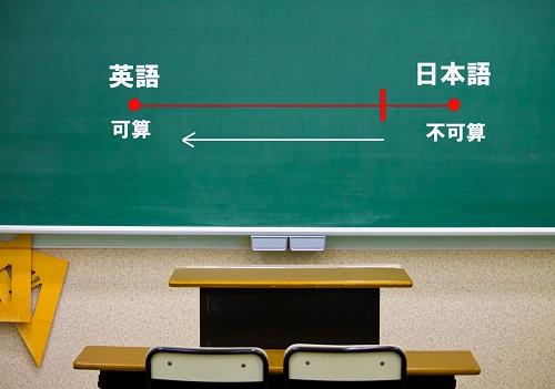 可算、不可算の学び方イメージ