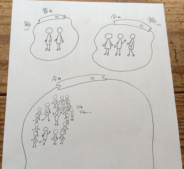 be動詞と一般動詞を小学生に教えるプリントの写真