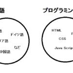 英語とプログラミング言語の違う点