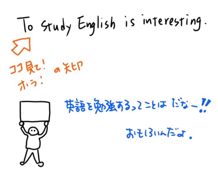 中2英語の不定詞主語バージョン